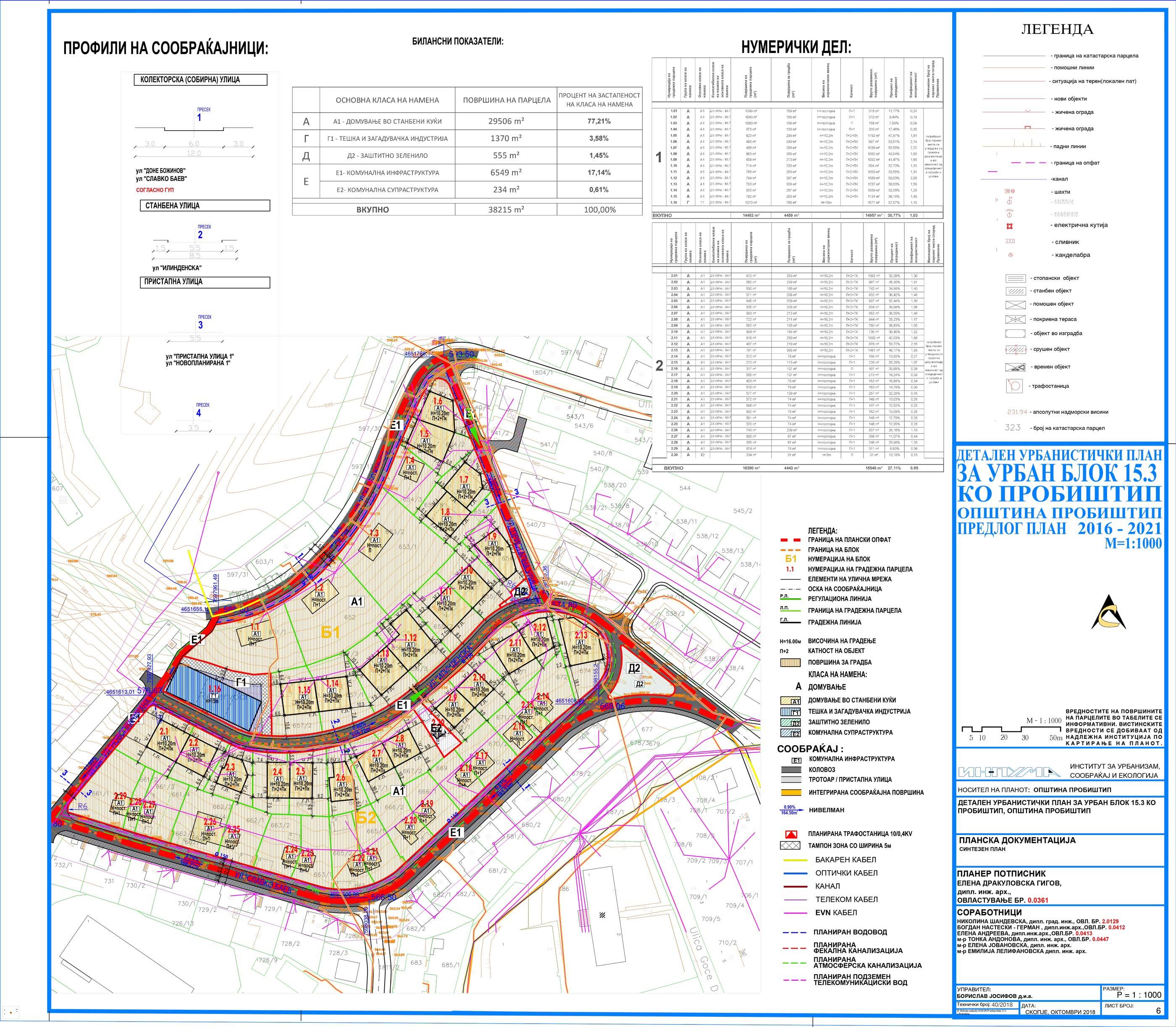 Urban-blok-15.3---Predlog-plan-167