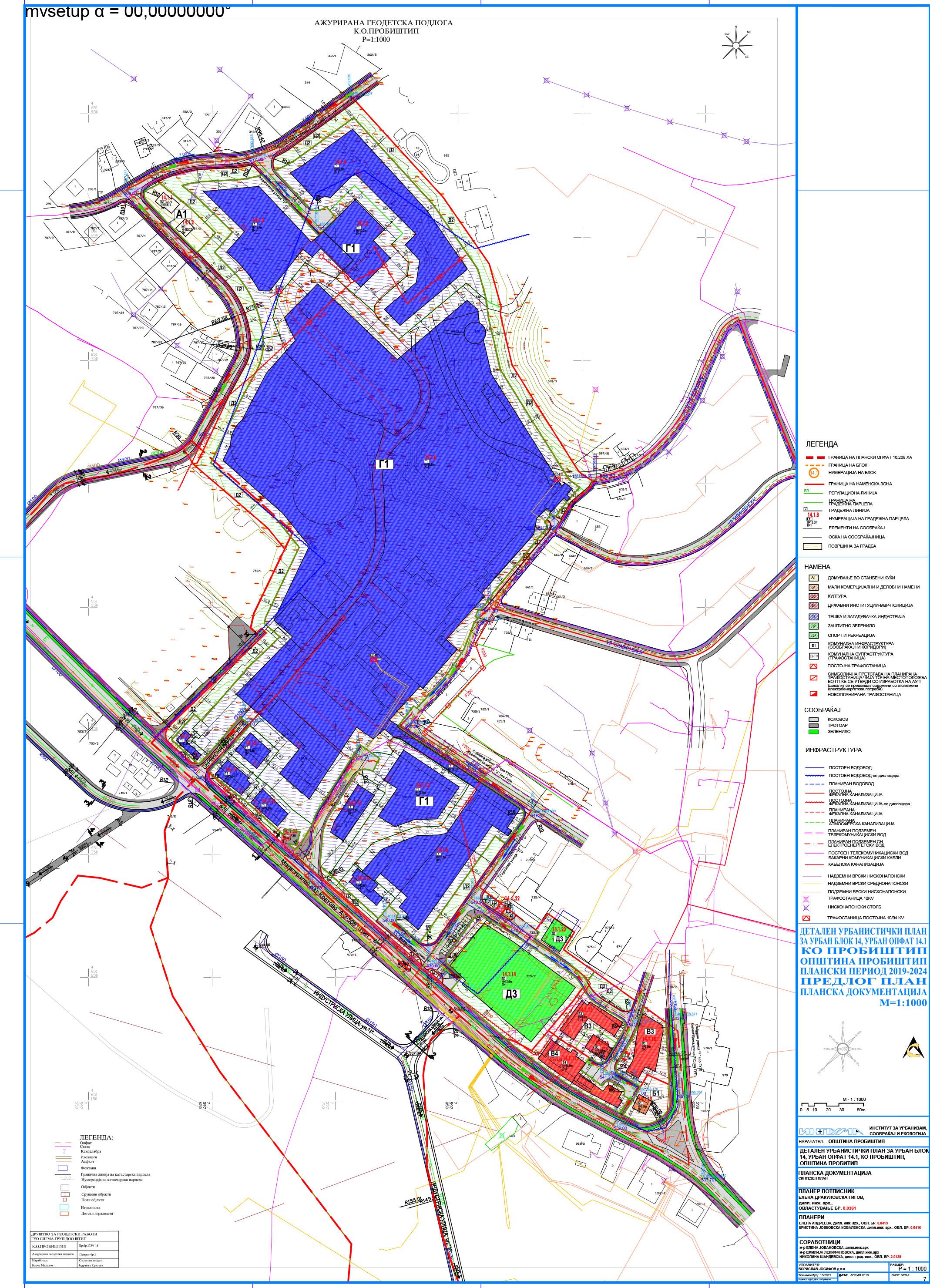 Predlog-plan-DUP-14.1