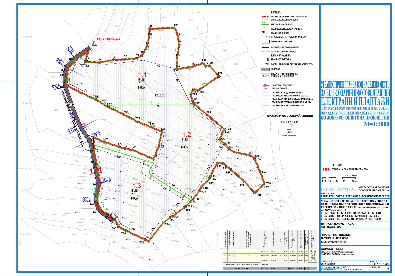 Sintezen-UPVNM-DOBREVO-fotovoltaicni-elektrani-i-plantazi-108